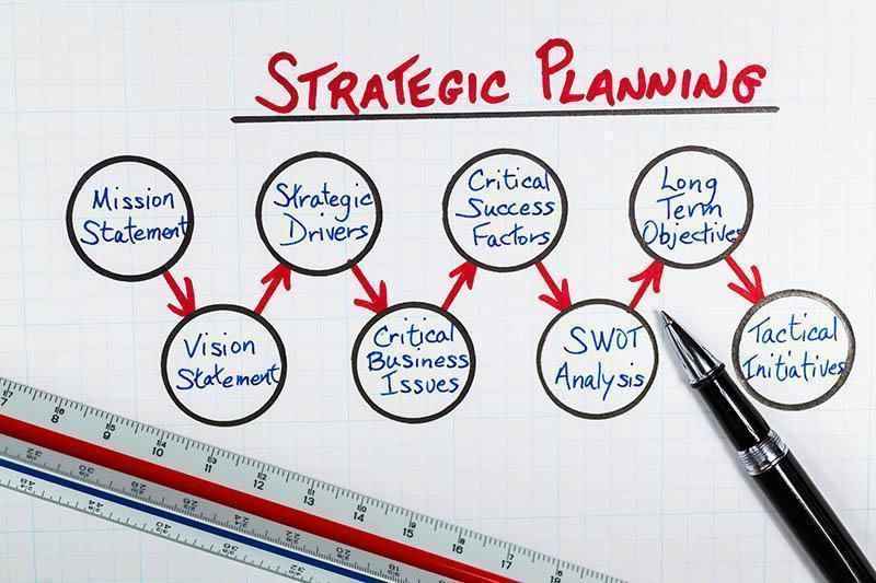 Pengertian Strategic Planning